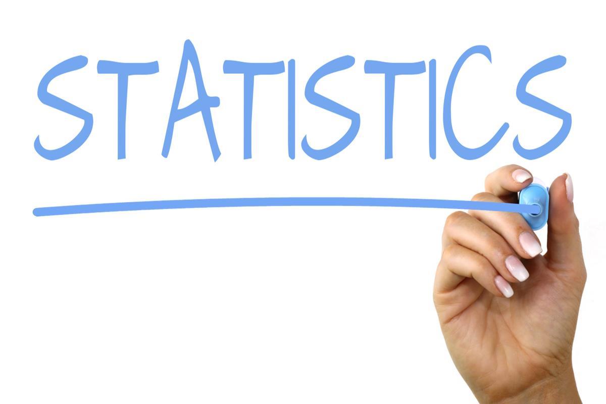 Надпись статистика
